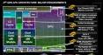 AMD - processeur - APU - Triniy - schéma de l'architecture