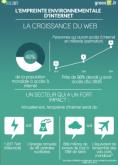 Eco-conception logicielle - infographie empreinte de l'internet - e-RSE.net