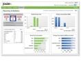 Logiciel - optimisation énergétique - JouleX