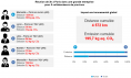 Réunion à distance - Etude OneCubcom & GreenIT.fr - 520px