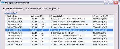 PowerOut - 5.0 - économie émission de CO2