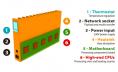 Qarnot Computing - QRad - schéma de principe