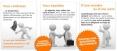 Covoiturage - CarPoolCargo.com - présentation des bénéfices