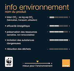 eco_etiquette_orange_wwf.png