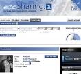 Peugeot - ecoSharing - Facebook - co-voiturage