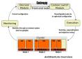 Entropy - orchestrateur de machines virtuelles - logiciel libre LGPL