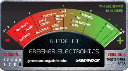 Greenpeace - 9ème édition du Guide pour une High-Tech responsable