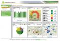 GreenRoad - Eco-Mobilité - mobilité durable - capture d'écran du logiciel