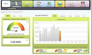 Smart Grid - Smart Meter - Ijenko