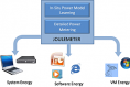 Microsoft - JouleMeter - schéma de principe - small
