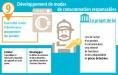 Juridique - Loi consommation - Obsolescence programmée - volet 9 - pièces détachées