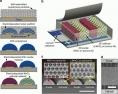 Batterie - micro-batteries - schéma de fonctionnement