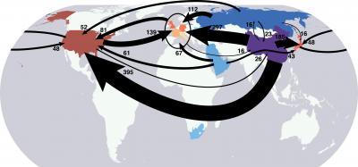 CO2 - exportations de CO2 des pays développés