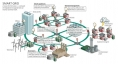 Smart grid - schema d'ensemble