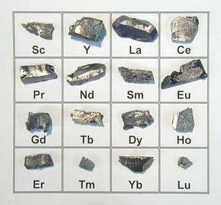 Terres rares - tableau des éléments