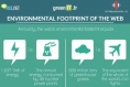 Logiciel - écoconception web - web environmental footprint