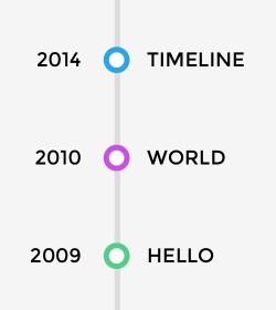 Timeline - générique - illustration d'une échelle temporelle