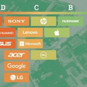 greenpeace - guide to greener electronics - 2017 - chart